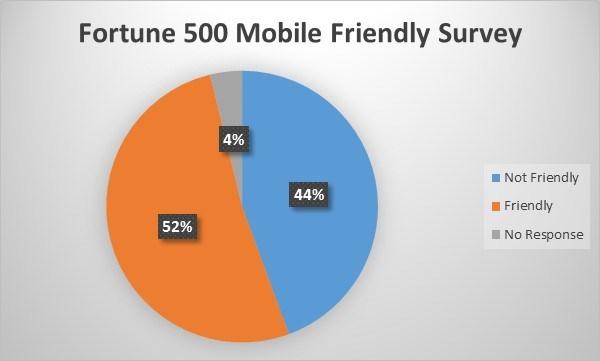 mobile-survey
